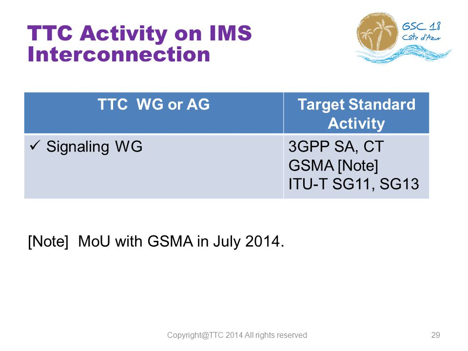 TTC Activity on IMS Interconnection 29 TTC WG or AGTarget Standard Activity Signaling WG3GPP SA, CT GSMA [Note] ITU-T SG11, SG13 Copyright@TTC 2014 All rights reserved [Note] MoU with GSMA in July 2014.