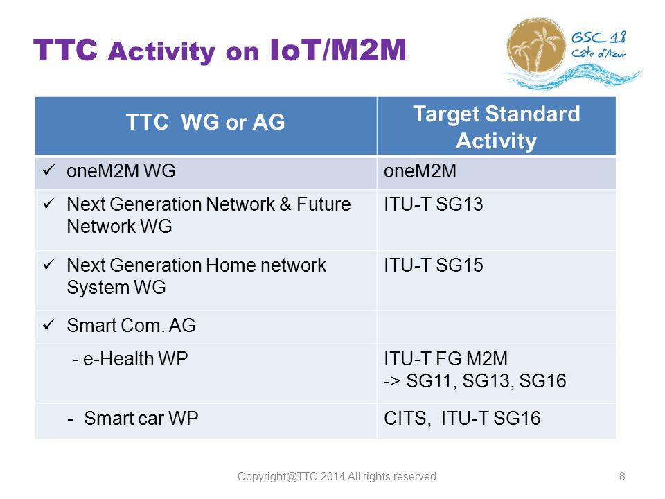 TTC Activity on IoT/M2M 8Copyright@TTC 2014 All rights reserved TTC WG or AG Target Standard Activity oneM2M WGoneM2M Next Generation Network & Future Network WG ITU-T SG13 Next Generation Home network System WG ITU-T SG15 Smart Com.
