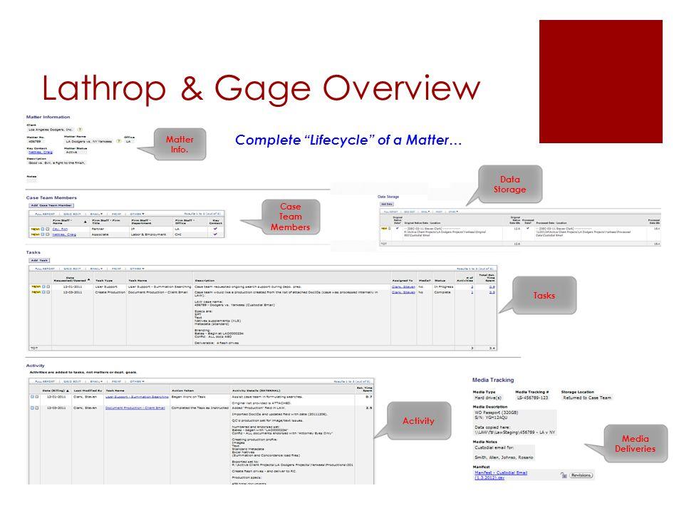 Loading Request Form Details