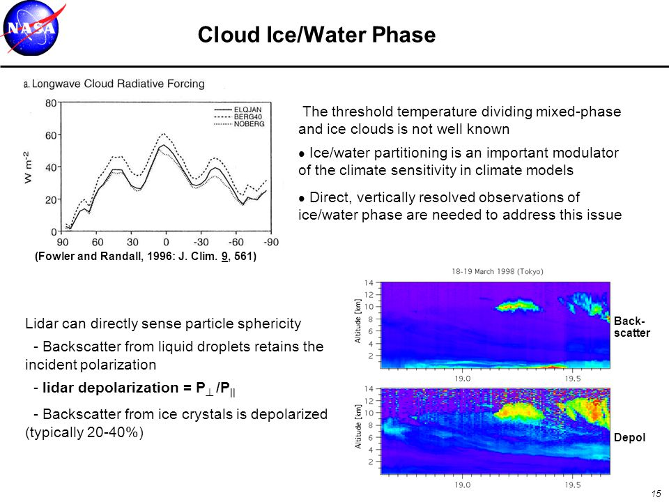 15 Cloud Ice/Water Phase The threshold temperature dividing mixed-phase and ice clouds is not well known Ice/water partitioning is an important modulator of the climate sensitivity in climate models Direct, vertically resolved observations of ice/water phase are needed to address this issue (Fowler and Randall, 1996: J.