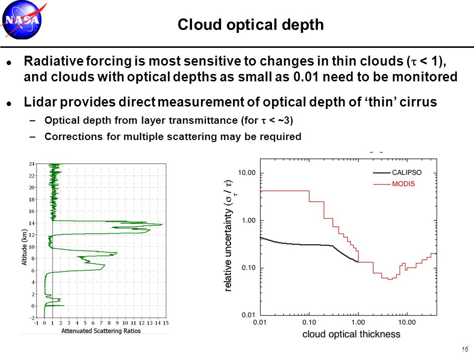 16 Cloud optical depth Radiative forcing is most sensitive to changes in thin clouds (  < 1), and clouds with optical depths as small as 0.01 need to be monitored Lidar provides direct measurement of optical depth of 'thin' cirrus –Optical depth from layer transmittance (for  < ~3) –Corrections for multiple scattering may be required