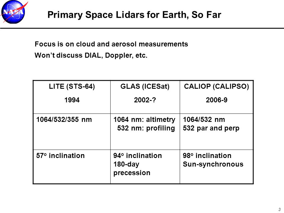 3 Primary Space Lidars for Earth, So Far LITE (STS-64) 1994 GLAS (ICESat) 2002-.