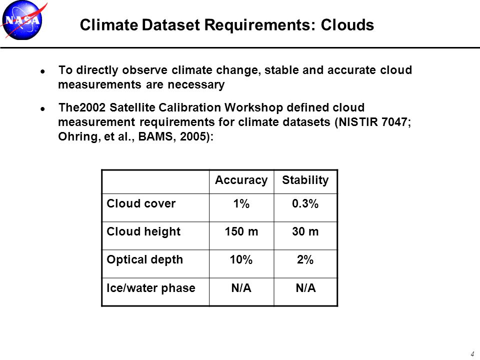 4 Climate Dataset Requirements: Clouds To directly observe climate change, stable and accurate cloud measurements are necessary The2002 Satellite Calibration Workshop defined cloud measurement requirements for climate datasets (NISTIR 7047; Ohring, et al., BAMS, 2005): AccuracyStability Cloud cover1%0.3% Cloud height150 m30 m Optical depth10%2% Ice/water phaseN/A