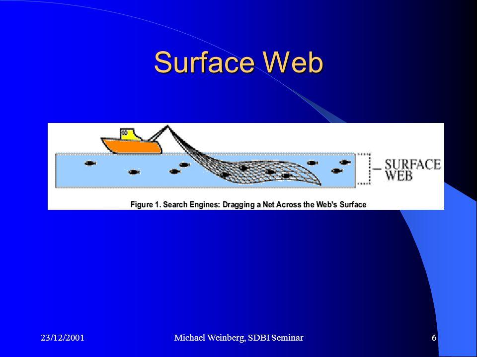23/12/2001Michael Weinberg, SDBI Seminar6 Surface Web