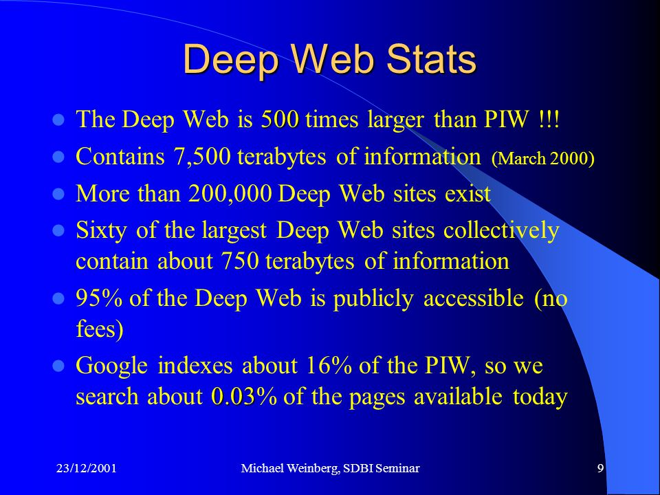 23/12/2001Michael Weinberg, SDBI Seminar9 Deep Web Stats 500 The Deep Web is 500 times larger than PIW !!.