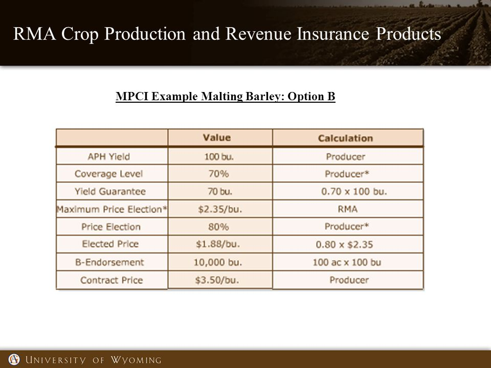 MPCI Example Malting Barley: Option B RMA Crop Production and Revenue Insurance Products