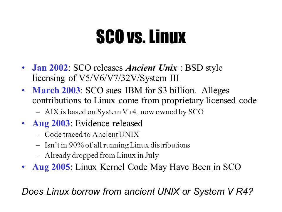 SCO vs.