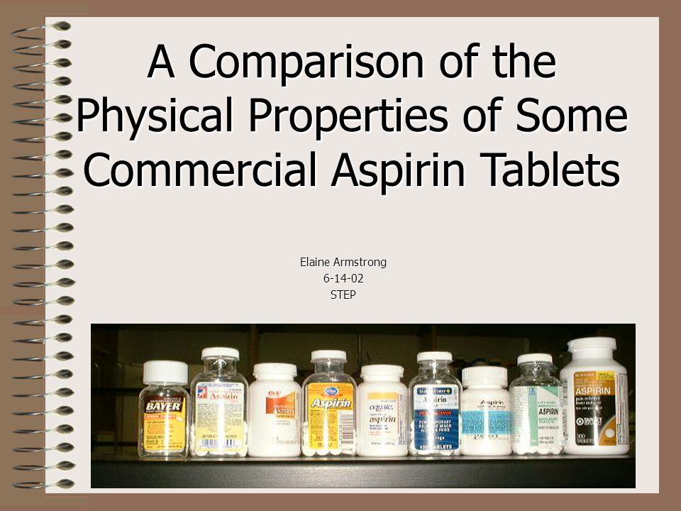 Lite Coat Aspirin(Coats Pharmacy) Distributed by Quality Choice NOVI Michigan 48376-0995 Cost: $4.19 Expires:9-04 Lot #: P25814
