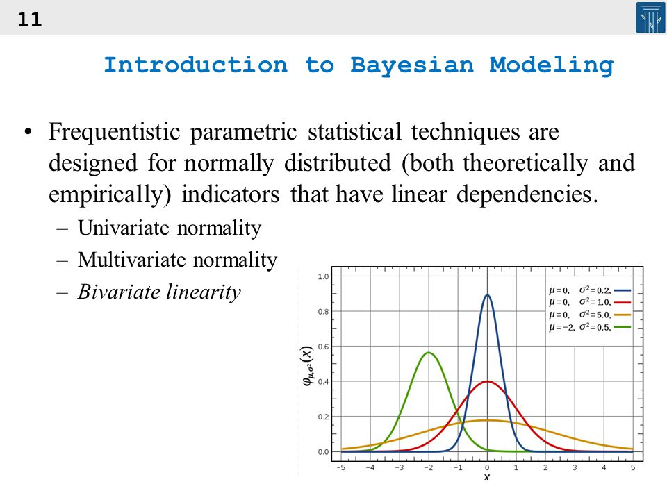11 Introduction to Bayesian Modeling Frequentistic parametric statistical techniques are designed for normally distributed (both theoretically and emp