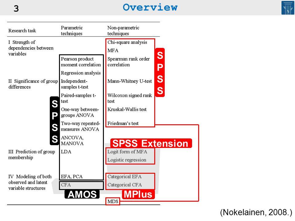 3 (Nokelainen, 2008.) SPSSSPSS AMOS SPSS Extension MPlus SPSSSPSS Overview