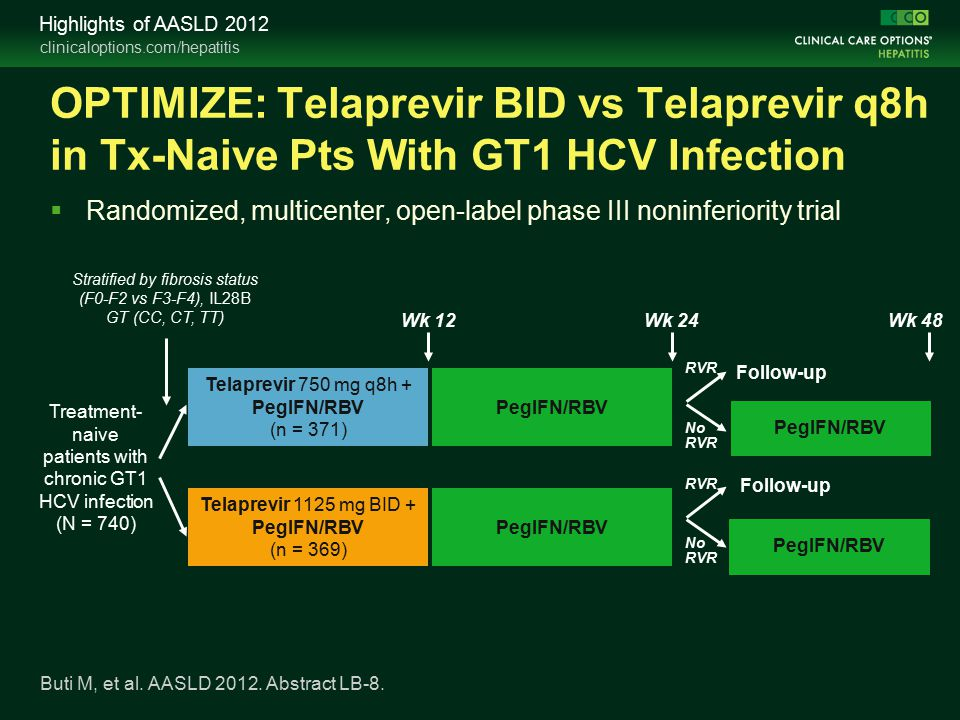 clinicaloptions.com/hepatitis Highlights of AASLD 2012 Study 110: SVR24 With TVR + PegIFN/RBV in HCV GT1/HIV-Coinfected Patients  Higher SVR24 rate with TVR-based therapy  No significant drug–drug interactions with TVR and ART –TVR plasma levels similar in patients with or without ART –EFV and ATV/RTV plasma levels similar in patients with or without TVR  No HIV breakthroughs in patients using ART during HCV treatment  Safety and tolerability similar to treatment in patients with HCV monoinfection Sulkowski MS, et al.