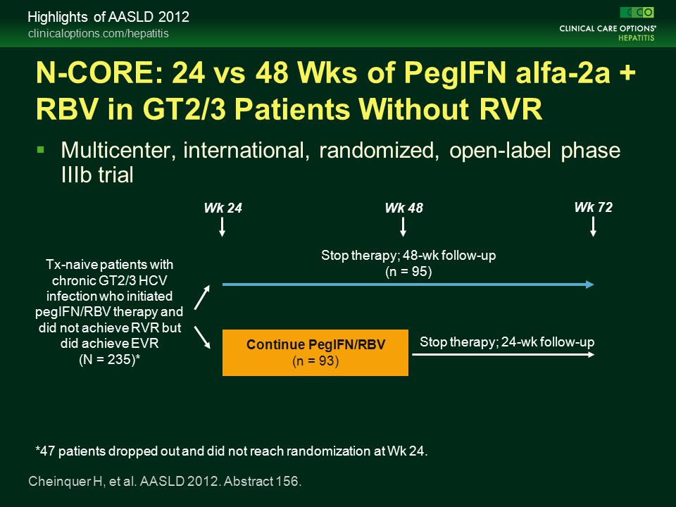 clinicaloptions.com/hepatitis Highlights of AASLD 2012 ATOMIC: Sofosbuvir (GS-7977) Plus PR in Treatment-Naive Genotype 1 Patients  SVR12 in ~ 90% patients with 12 or 24 wks of treatment  High rates of SVR12 in genotype 4/6 with 24 wks of treatment  Sofosbuvir well tolerated up to 24 wks Hassanein T, et al.
