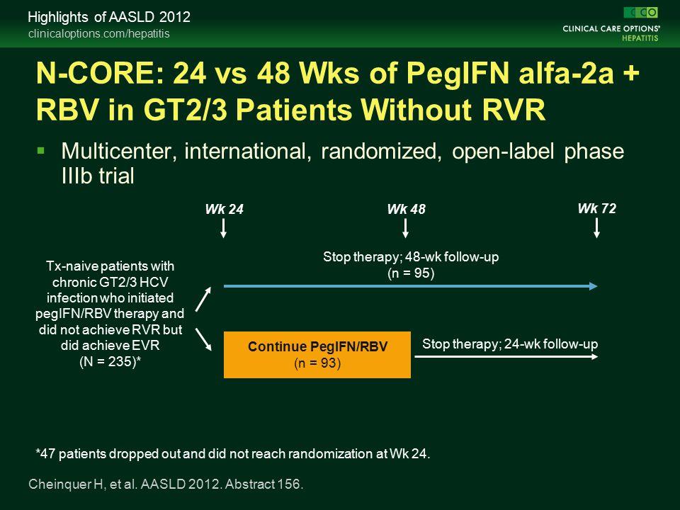 Interferon- and Ribavirin-Free Regimens