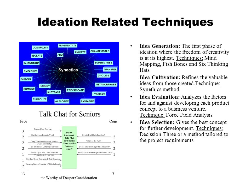 Ideation Related Techniques Idea Generation: The first phase of ideation where the freedom of creativity is at its highest.