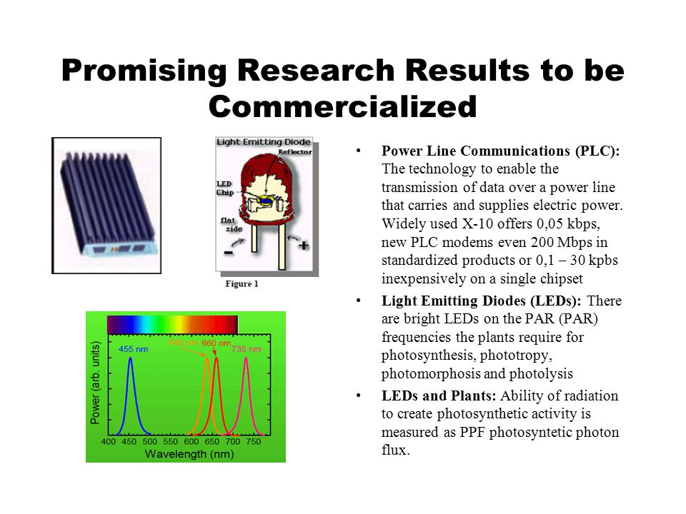 Promising Research Results to be Commercialized Power Line Communications (PLC): The technology to enable the transmission of data over a power line that carries and supplies electric power.