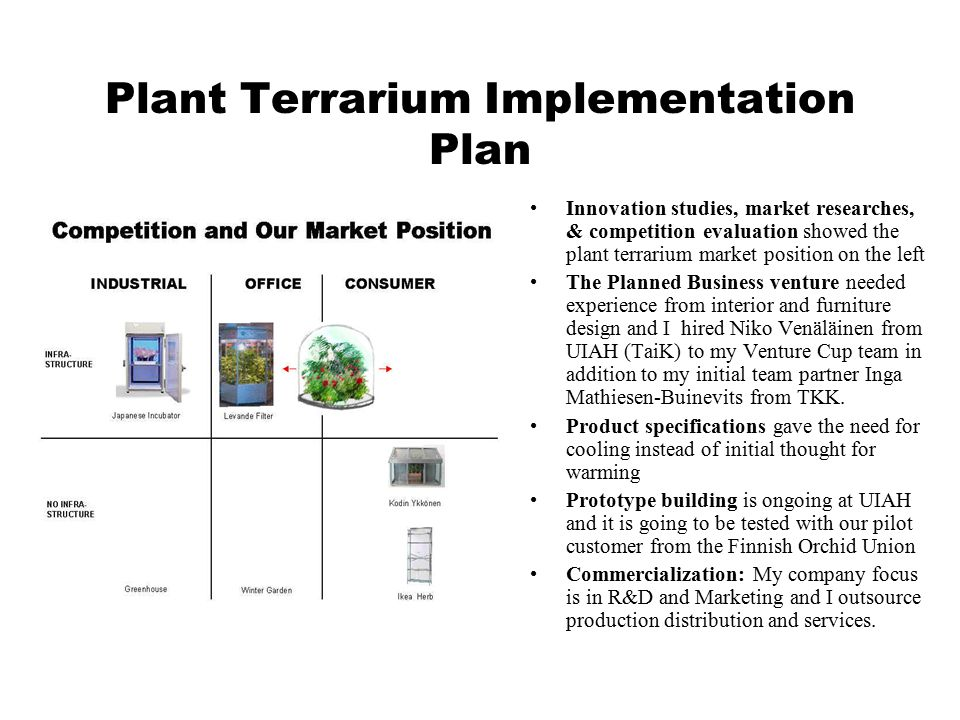 Plant Terrarium Implementation Plan Innovation studies, market researches, & competition evaluation showed the plant terrarium market position on the left The Planned Business venture needed experience from interior and furniture design and I hired Niko Venäläinen from UIAH (TaiK) to my Venture Cup team in addition to my initial team partner Inga Mathiesen-Buinevits from TKK.