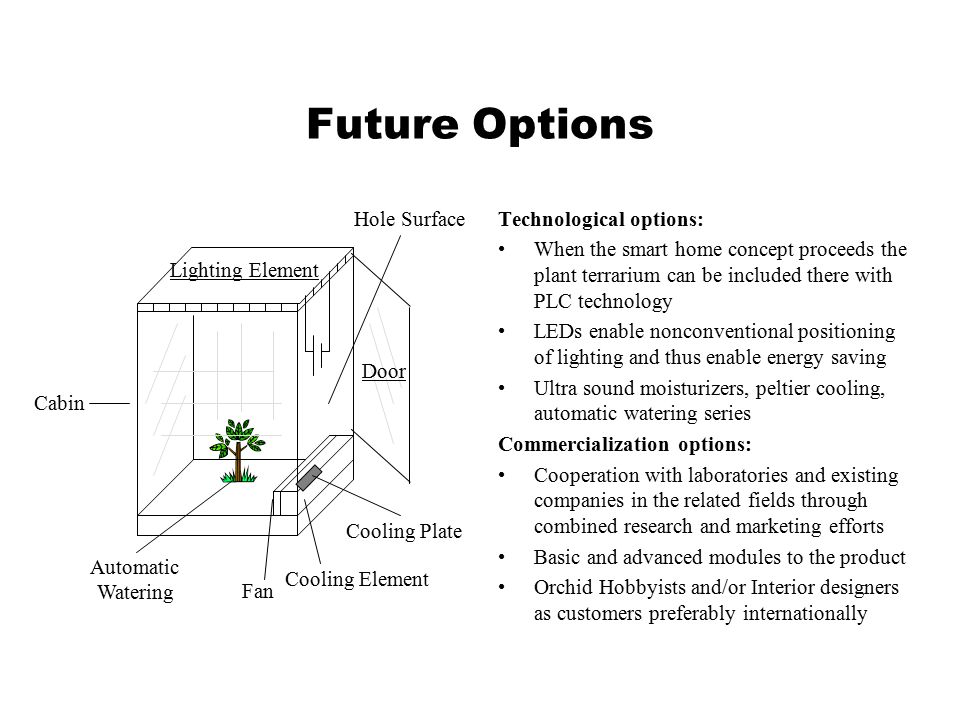 Future Options Technological options: When the smart home concept proceeds the plant terrarium can be included there with PLC technology LEDs enable nonconventional positioning of lighting and thus enable energy saving Ultra sound moisturizers, peltier cooling, automatic watering series Commercialization options: Cooperation with laboratories and existing companies in the related fields through combined research and marketing efforts Basic and advanced modules to the product Orchid Hobbyists and/or Interior designers as customers preferably internationally Cabin Hole Surface Door Cooling Element Cooling Plate Lighting Element Fan Automatic Watering