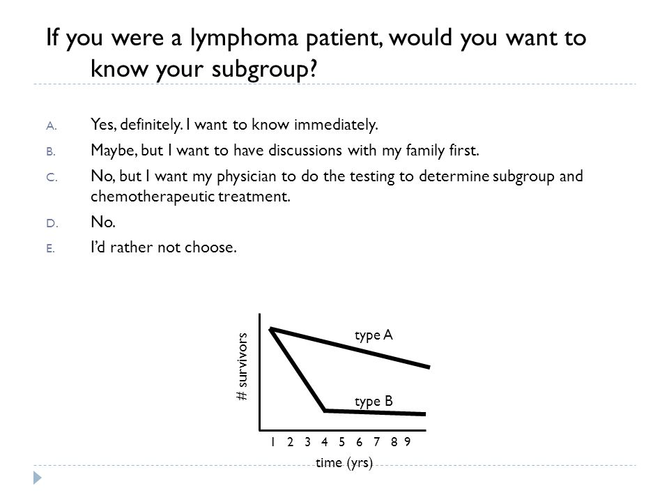 If you were a lymphoma patient, would you want to know your subgroup.