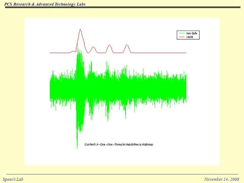 PCS Research & Advanced Technology Labs Speech LabNovember 14, 2000