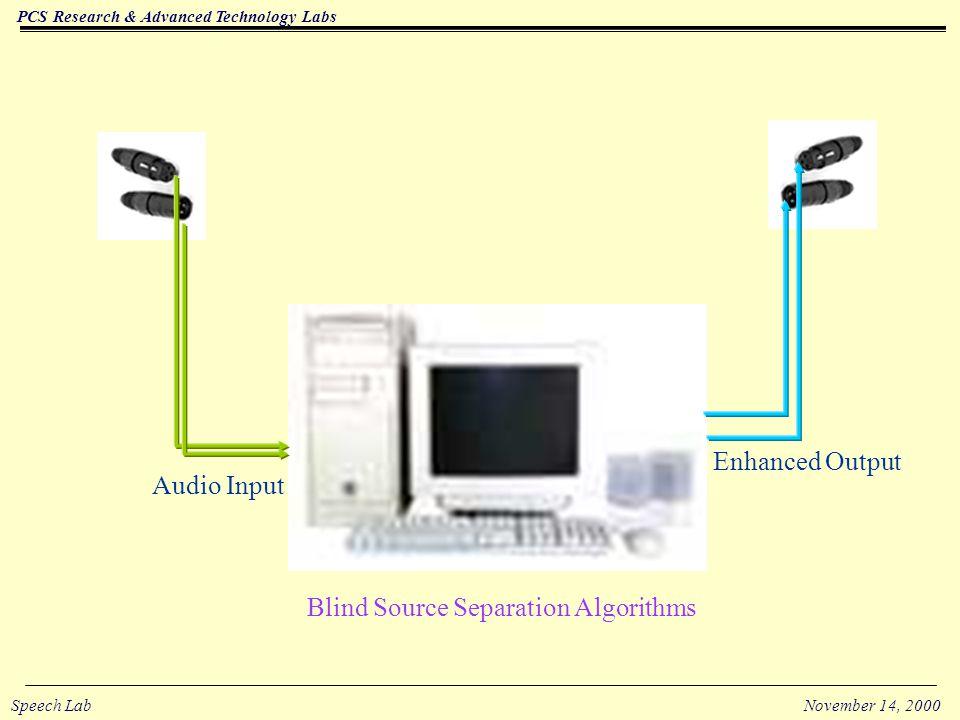 PCS Research & Advanced Technology Labs Speech LabNovember 14, 2000 Research Goal: Design a preprocessor with digital signal processing speech enhancement algorithms.