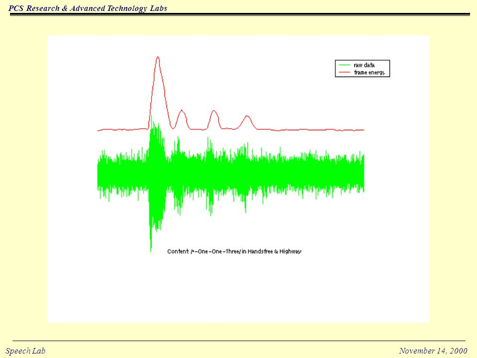PCS Research & Advanced Technology Labs Speech LabNovember 14, 2000 3.
