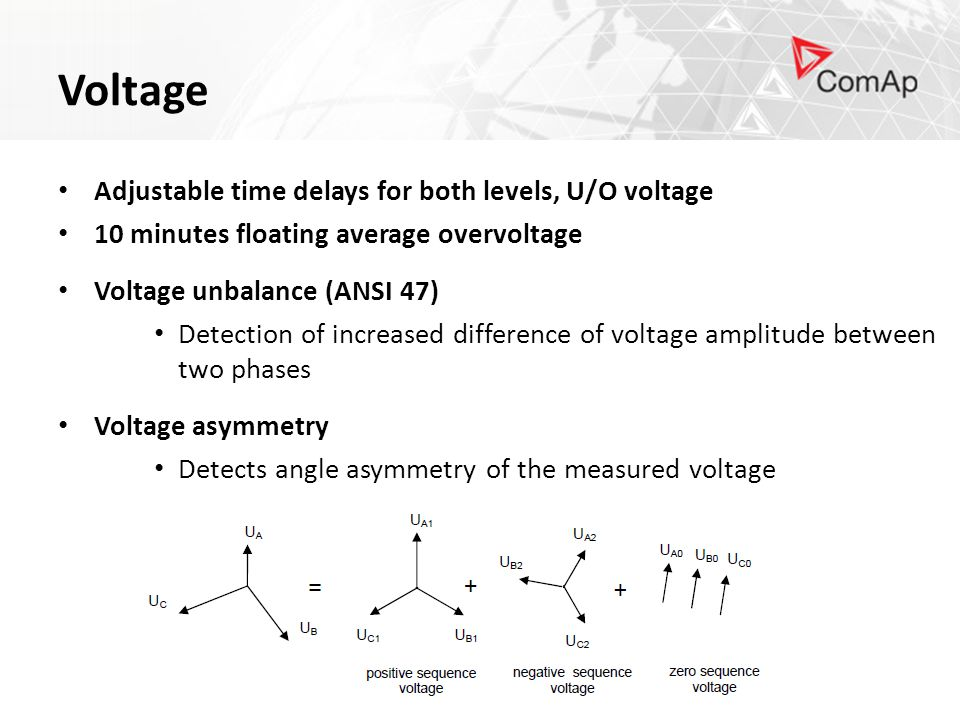 Voltage Adjustable time delays for both levels, U/O voltage 10 minutes floating average overvoltage Voltage unbalance (ANSI 47) Detection of increased difference of voltage amplitude between two phases Voltage asymmetry Detects angle asymmetry of the measured voltage