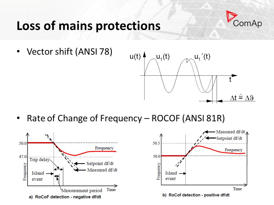 Loss of mains protections Vector shift (ANSI 78) Rate of Change of Frequency – ROCOF (ANSI 81R)
