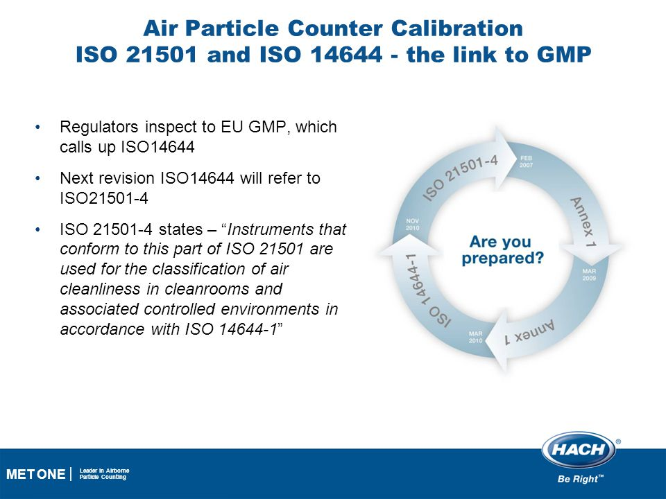 17 MET ONE Leader in Airborne Particle Counting Air Particle Counter Calibration ISO 21501 and ISO 14644 - the link to GMP Regulators inspect to EU GM