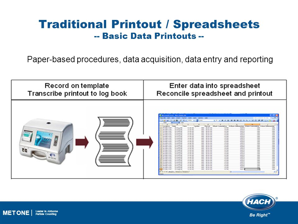 6 MET ONE Leader in Airborne Particle Counting Traditional Printout / Spreadsheets -- Basic Data Printouts -- Paper-based procedures, data acquisition