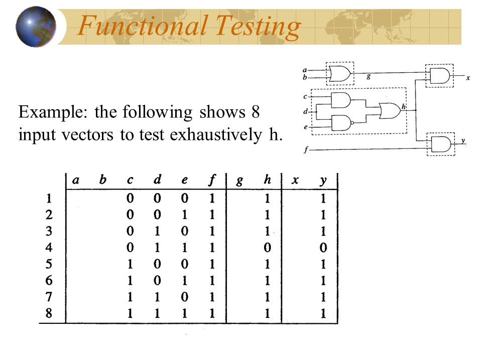 Functional Testing Example : Consider the following circuit :