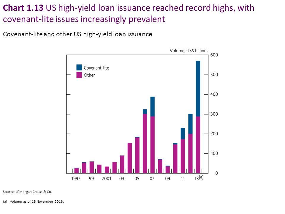 Chart 1.13 US high-yield loan issuance reached record highs, with covenant-lite issues increasingly prevalent Covenant-lite and other US high-yield lo