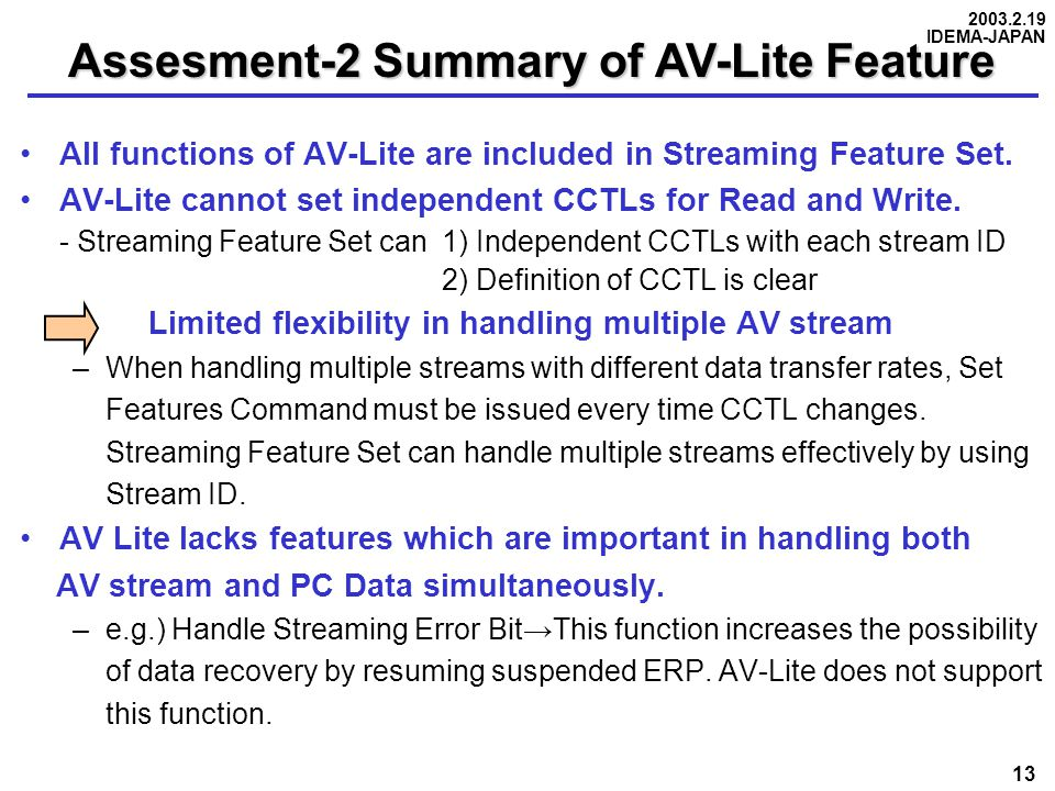 2003.2.19 IDEMA-JAPAN 13 All functions of AV-Lite are included in Streaming Feature Set.