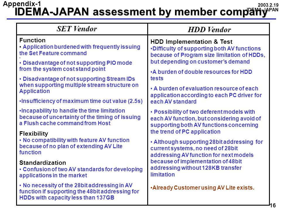 2003.2.19 IDEMA-JAPAN 16 IDEMA-JAPAN assessment by member company SET Vendor HDD Vendor Function Application burdened with frequently issuing the Set