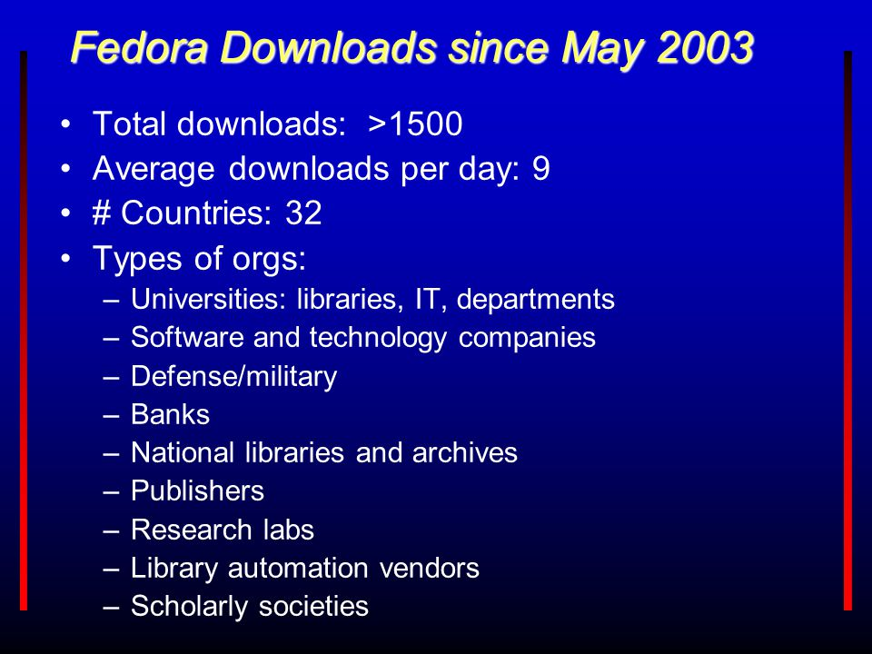 Fedora Downloads since May 2003 Total downloads: >1500 Average downloads per day: 9 # Countries: 32 Types of orgs: –Universities: libraries, IT, depar
