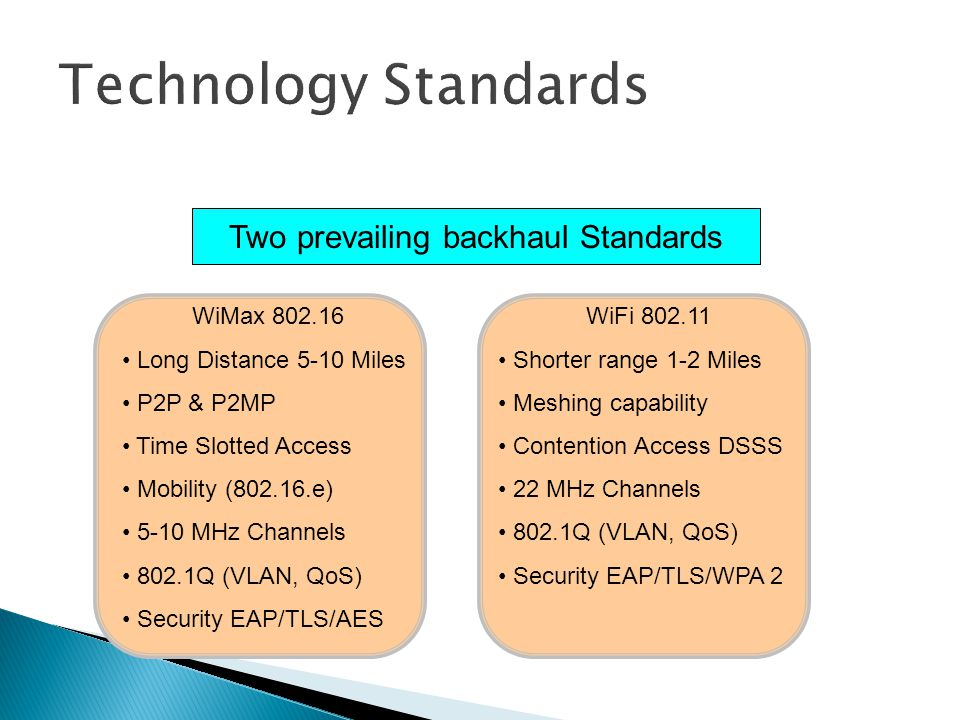 Two prevailing backhaul Standards WiMax 802.16 Long Distance 5-10 Miles P2P & P2MP Time Slotted Access Mobility (802.16.e) 5-10 MHz Channels 802.1Q (V