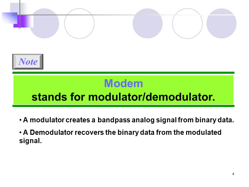 4 Modem stands for modulator/demodulator.