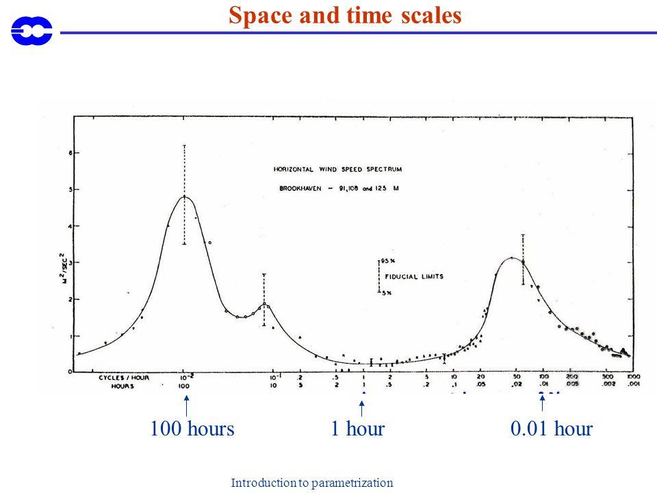 Introduction to parametrization Cloud fraction (LITE/ECMWF model) Model LITE