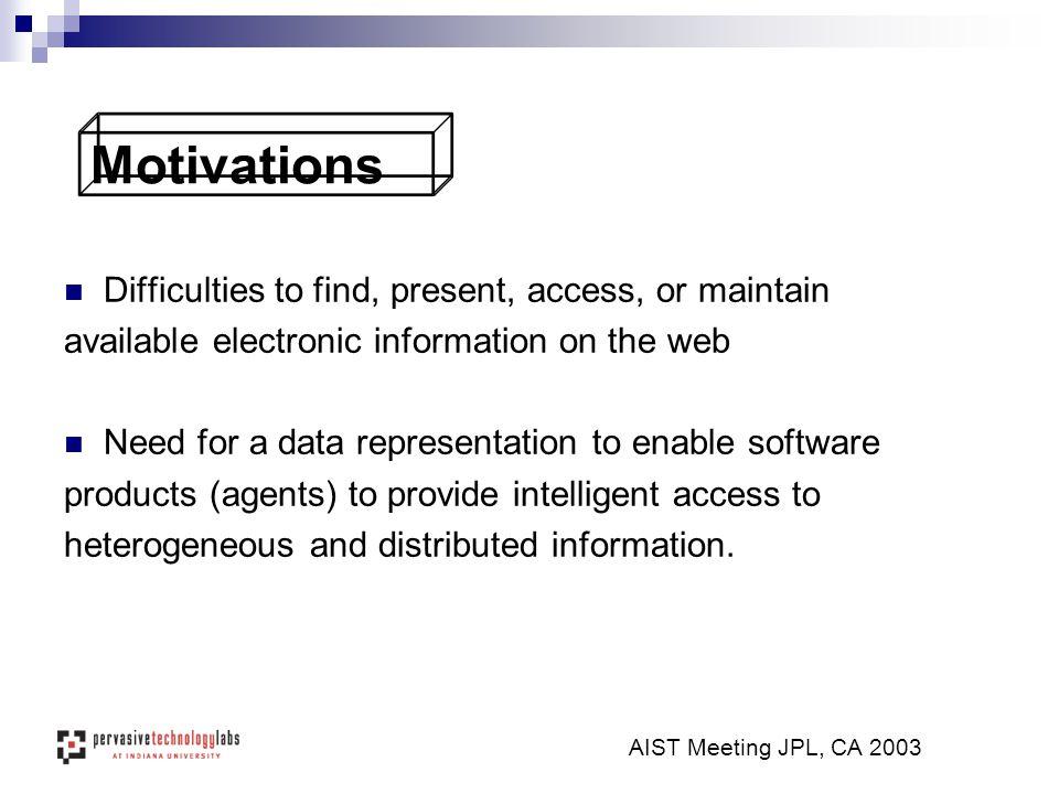 A Prototype CCBR Application AIST Meeting JPL, CA 2003