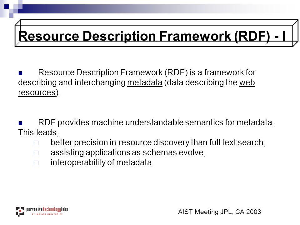AIST Meeting JPL, CA 2003 Resource Description Framework (RDF) - I Resource Description Framework (RDF) is a framework for describing and interchanging metadata (data describing the web resources).