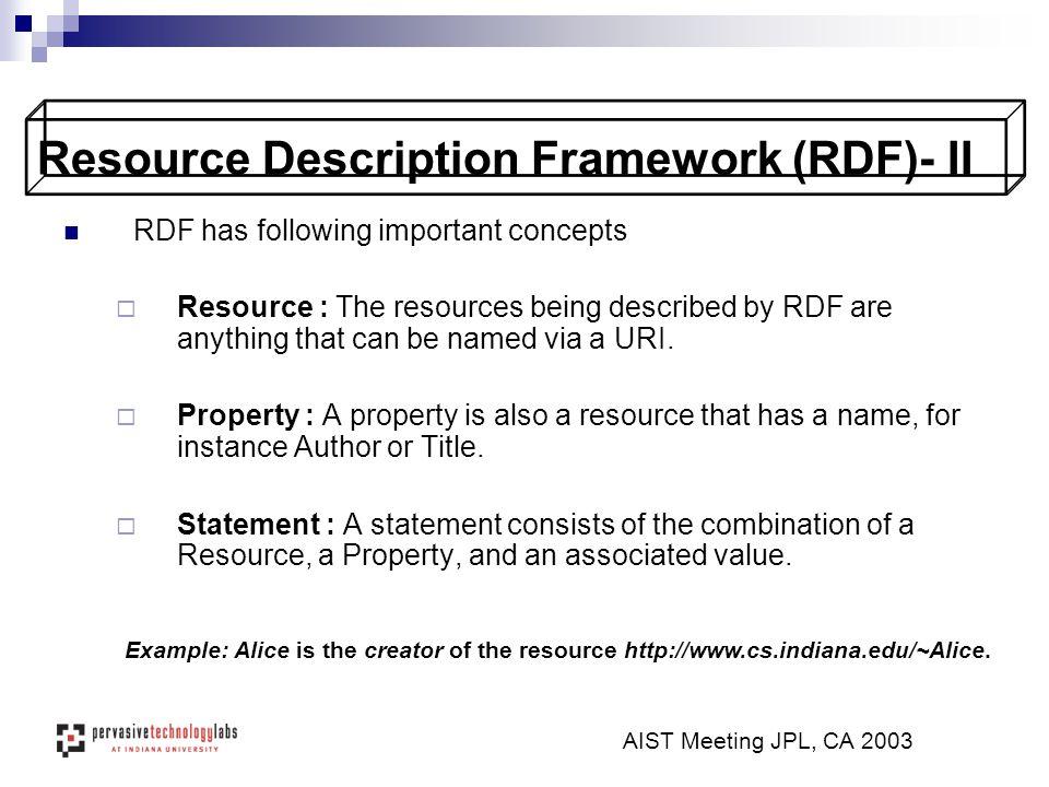 A Prototype CCBR Application AIST Meeting JPL, CA 2003 CCBR CASE Problem Solution Feature =