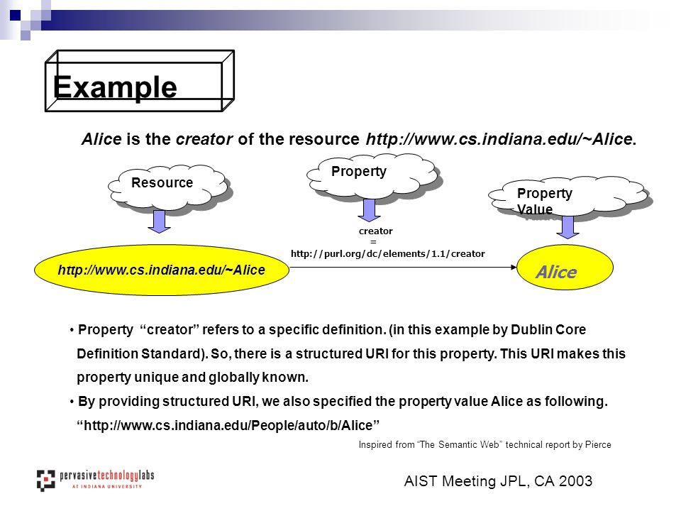 CBR Process What is a Case. Input cases are descriptions of a specific problem.