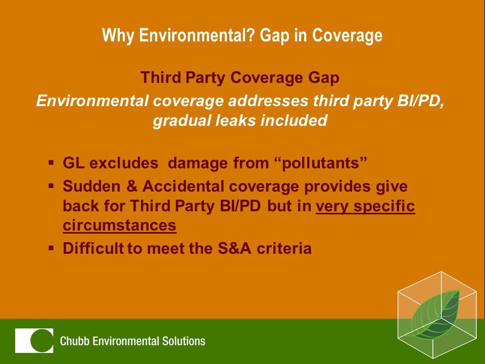 Why Environmental.
