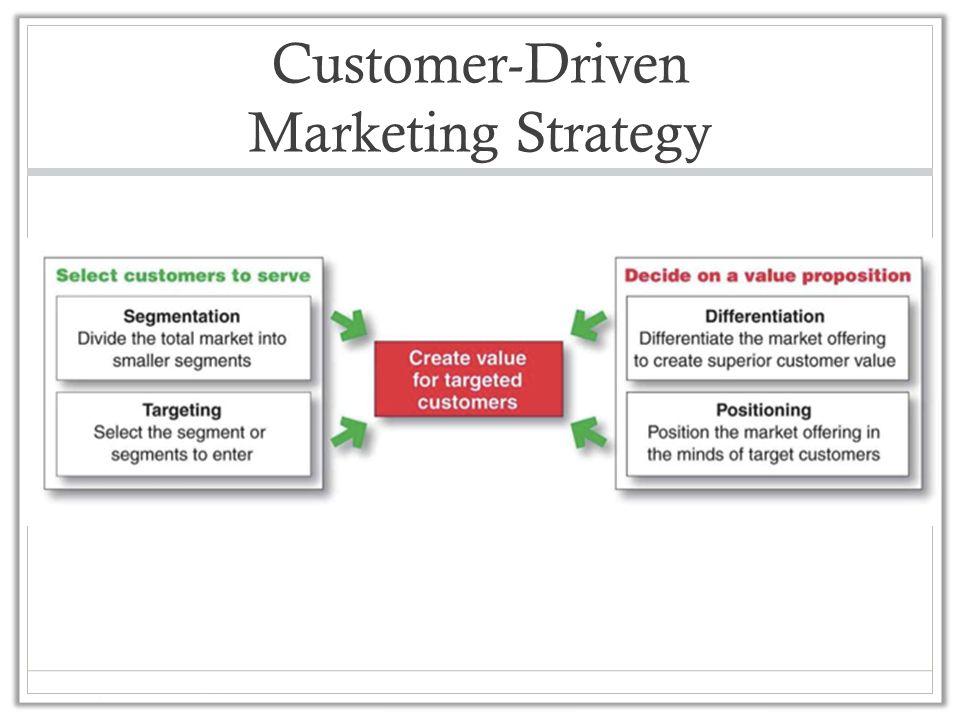 Bases for Segmenting Consumer Markets 7-6