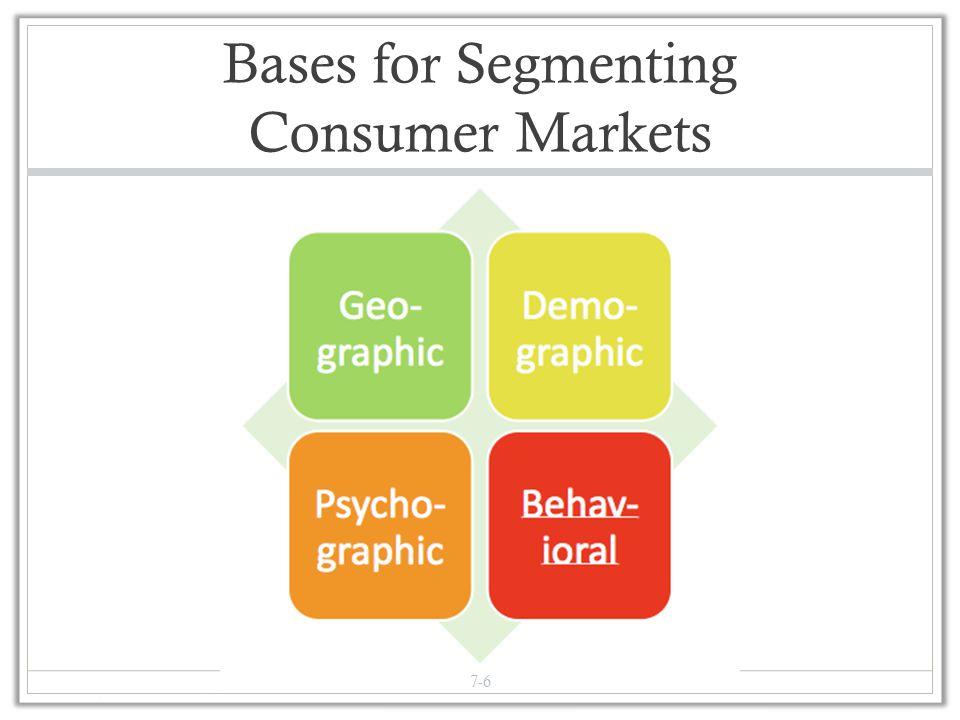 Market Targeting Strategies
