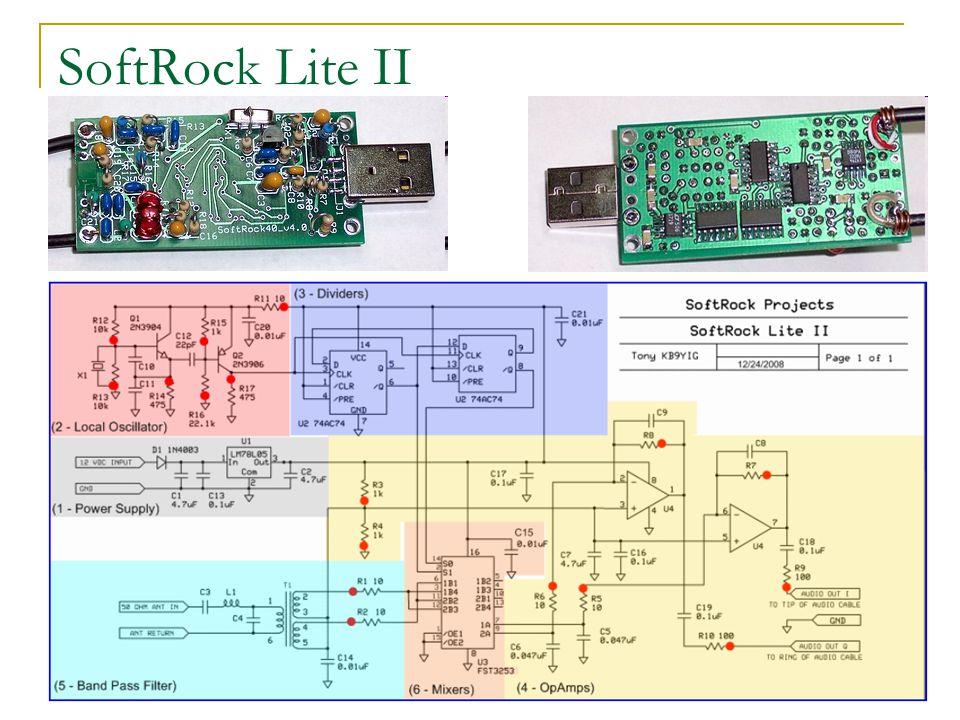 SoftRock Lite II
