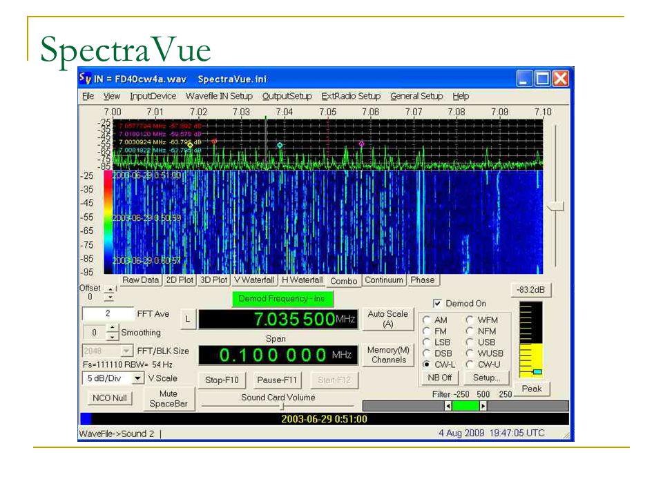 SpectraVue