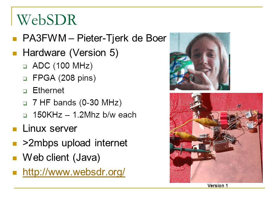 WebSDR PA3FWM – Pieter-Tjerk de Boer Hardware (Version 5)  ADC (100 MHz)  FPGA (208 pins)  Ethernet  7 HF bands (0-30 MHz)  150KHz – 1.2Mhz b/w e