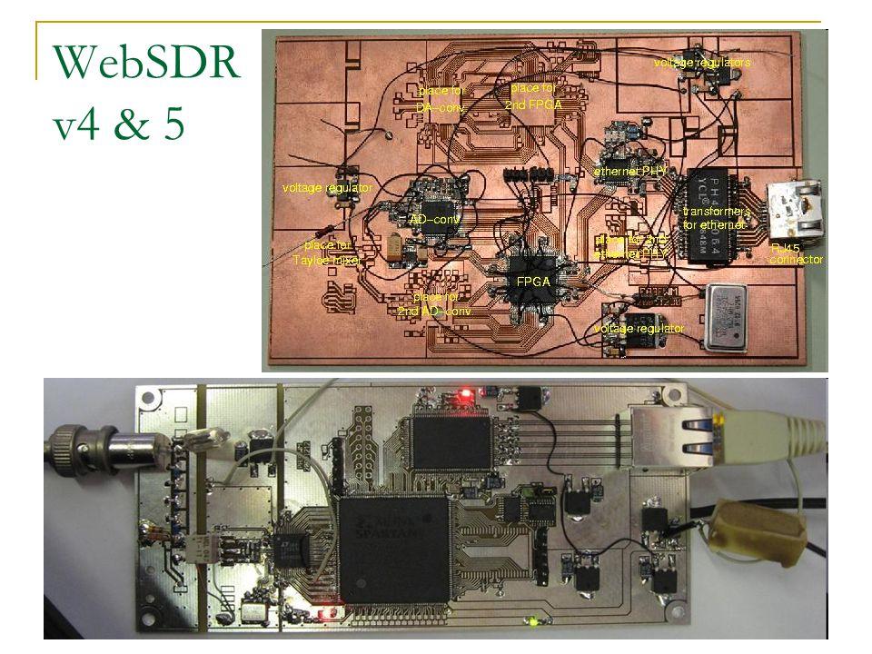 WebSDR v4 & 5