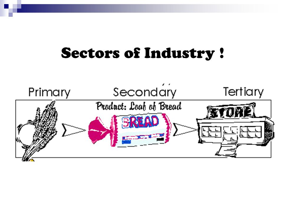 Sectors of Industry !