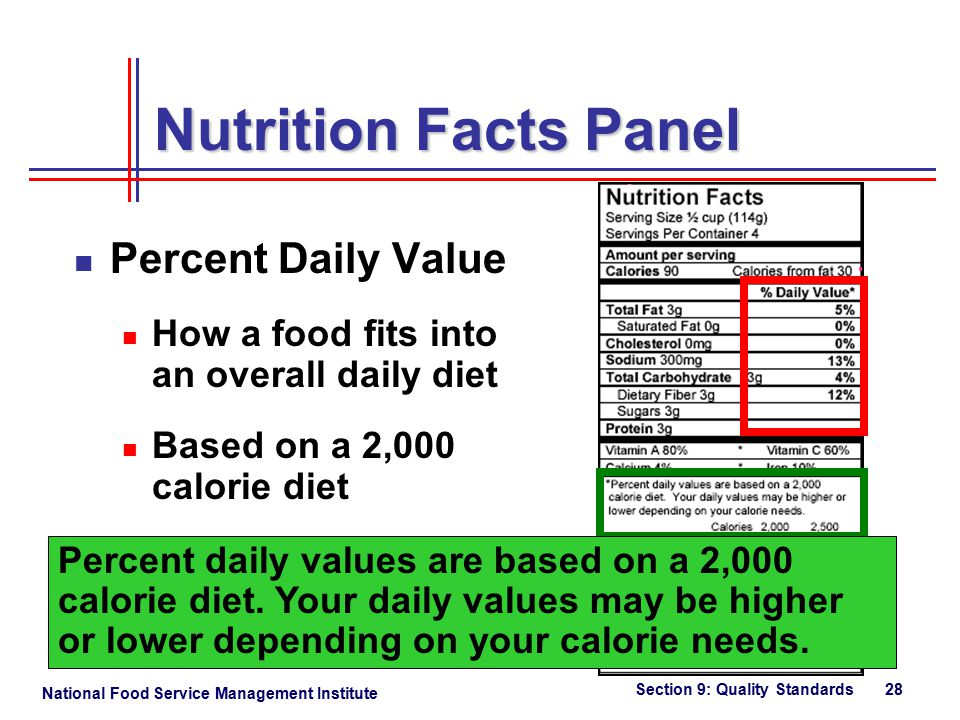 National Food Service Management Institute Section 9: Quality Standards 28 Nutrition Facts Panel Percent Daily Value How a food fits into an overall daily diet Based on a 2,000 calorie diet Percent daily values are based on a 2,000 calorie diet.
